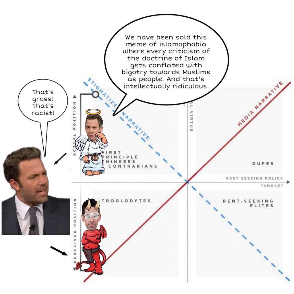 harris weinstein diagram