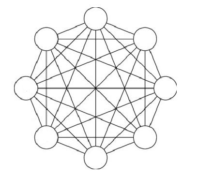 8 node graph.png