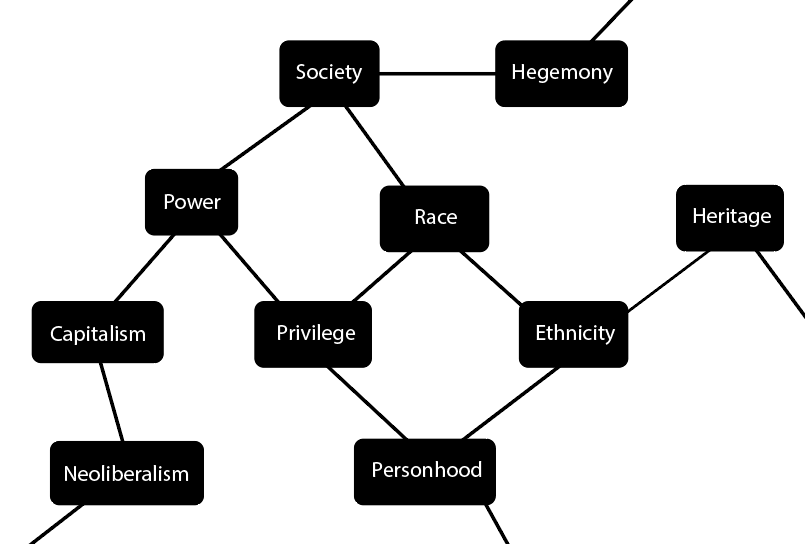 concept network.png